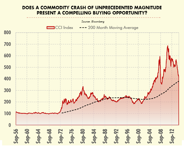 Does a Commodity Crash of Unprecedented Magnitude Present a Compelling Buying Opportunity?