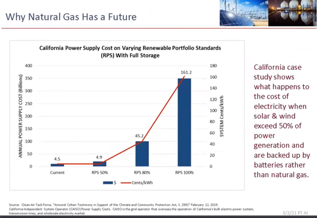 Why Natural Gas Has a Future