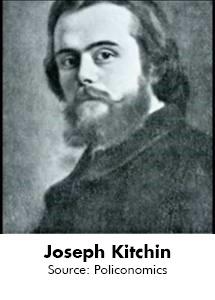 Joseph Kitchin