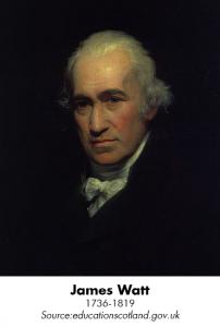 James Watt L_tcm4-563976